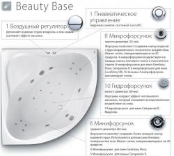 Система гидромассажная Ravak Beauty Base