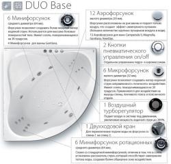 Система гидромассажная Ravak Duo Base