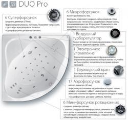 Система гидромассажная Ravak Duo Pro