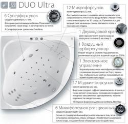 Система гидромассажная Ravak Duo Ultra