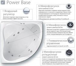 Система гидромассажная Ravak Power Base
