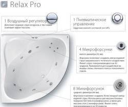 Система гидромассажная Ravak Relax Pro